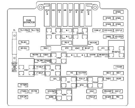 dodge dakota fuse box location wiring diagram