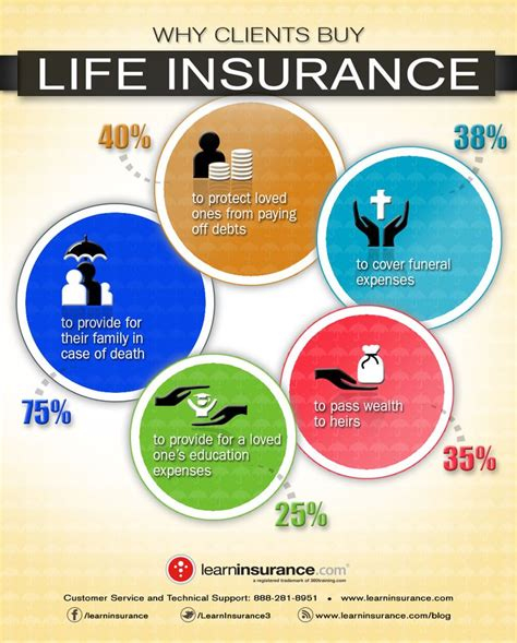 good biography facts 1000 images about banks insurance on pinterest life