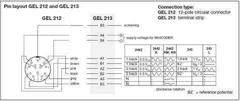 Code Section 213 by Interpolation Electronics Gel 212 213 Lenord Bauer Rail