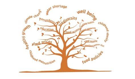 alimentazione e nutrizione quinto forum barilla