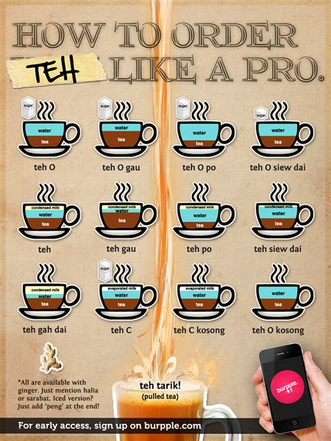 how to chip like a pro in 4 simple steps books paulchensc welcome how to order kopi or teh like a pro