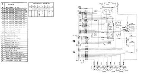 diesel generator panel wiring diagram diesel generator panel wiring diagram elvenlabs