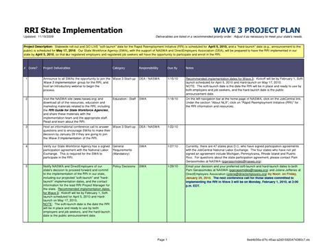 basec project templates plan printable project planning template project