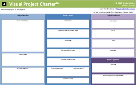 one page project charter template visualizing project planning success for 2016 innovation