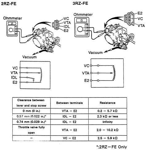 manual repair free 2007 toyota tacoma electronic throttle control excellent toyota 3rz engine wiring diagram pictures best image wire binvm us