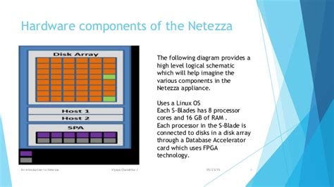 netezza architecture diagram an introduction to netezza