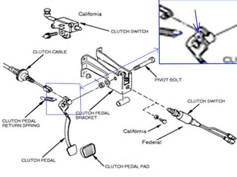 s10 clutch diagram s10 free engine image for user manual
