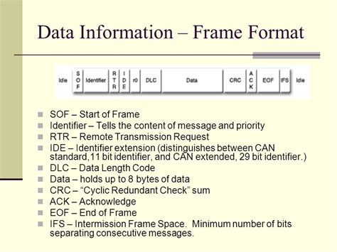 vector j1939 tutorial can protocol frame format frame design reviews