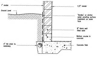 retaining wall cad details search construction