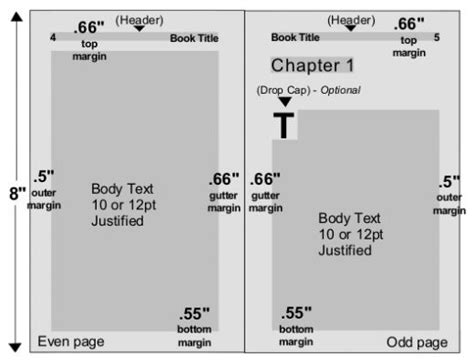 book layout gutter 12 best chapter page layouts images on pinterest book