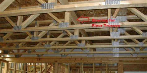Floor squeaks with floor trusses. Prevention and repairs