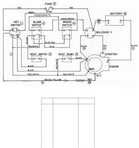 3 post starter solenoid wiring diagram wiring diagram schematic
