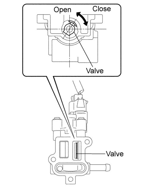 repair guides components systems idle air control valve autozone com