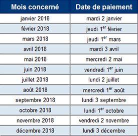 Calendrier Des Paiements Calendrier Des Paiements De La Retraite 2018 Irp Auto
