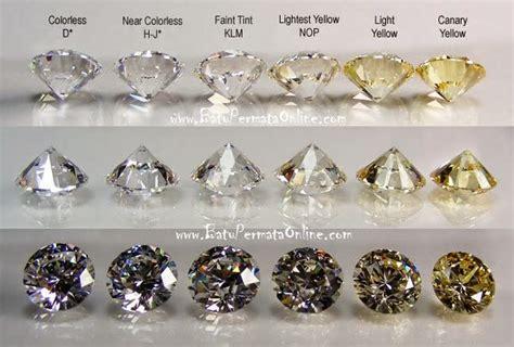 Serbuk Intan Putih Gems cara menentukan kualitas dan harga berlian