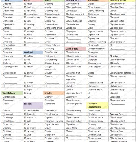 printable grocery list template by department permalink to mega grocery shopping list word me being