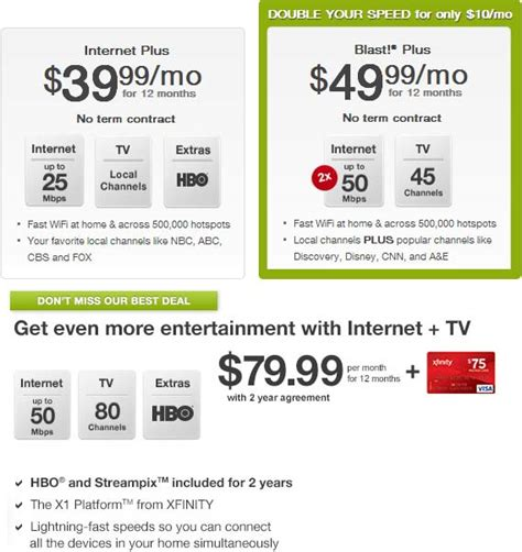 comcast home internet plans comcast bundle packages cable internet 2014 autos post