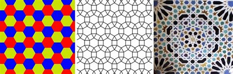 define regular pattern in art how did tessellation transform from method to art