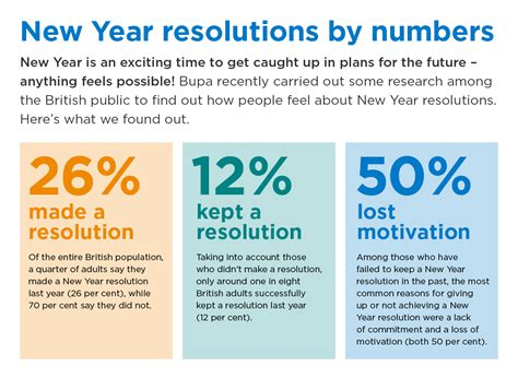 7 New Years Resolutions I Now To Keep by New Year Resolutions Join Our Event