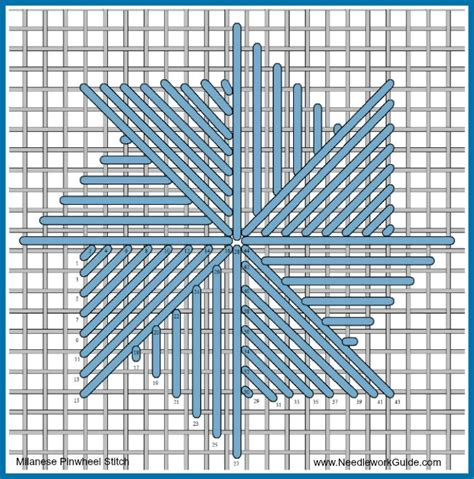 needlepoint stitch diagrams 25 best needlepoint stitches ideas on