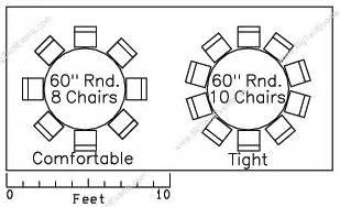 60 table seats how many rental tent rental chairs rental tables