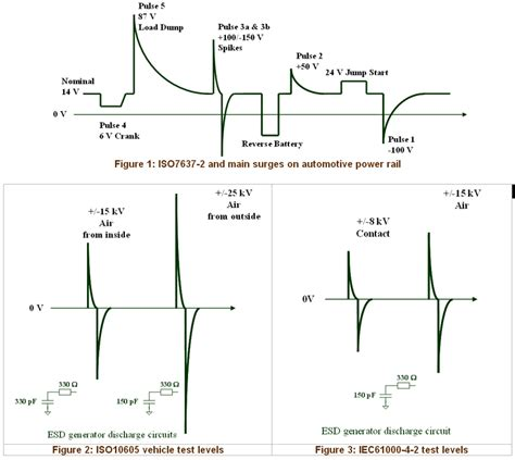 tvs diode inductance electro tool information find information about electro equipment myelectronicdays
