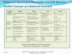 Hr Balanced Scorecard Template by Hr Balanced Scorecard Template Related Keywords Hr