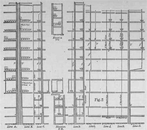 plumbing layout of building plumbing in office buildings plumbing in the metropolitan
