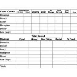 Hotel pre shift meeting template for pinterest