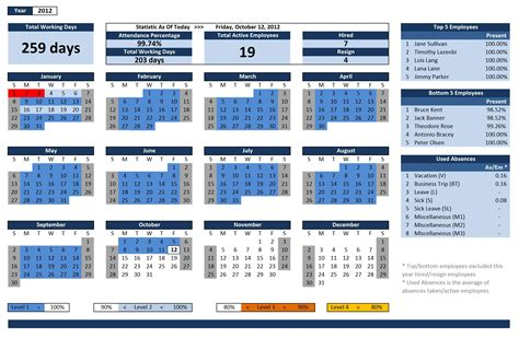 Employee Vacation Calendar Excel Calendar Template Excel Vacation Calendar Template
