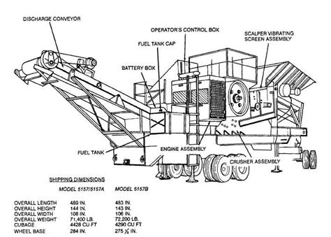 jaw crusher diagram figure 2 jaw crusher right rear three quarter view and
