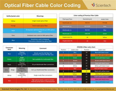 color optics calendar view book wallcharts