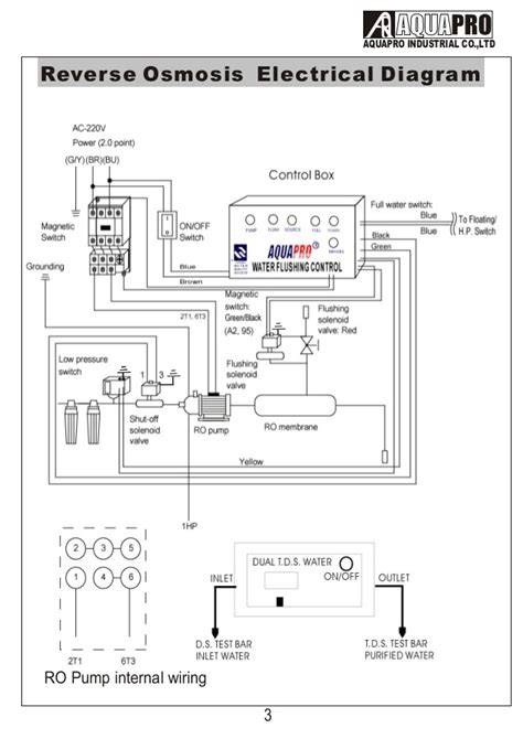 industrial motor wiring diagram power distribution