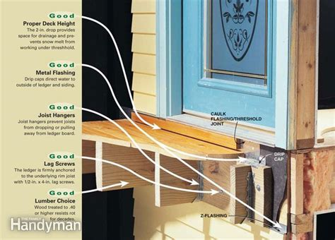 how to attach deck to house attaching a new deck to a house the correct method the family handyman