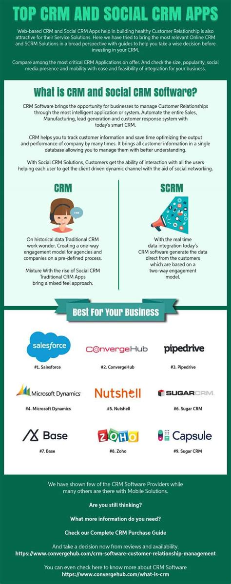 the best crm the best crm and social crm application by convergehub