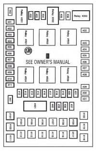 2006 Ford F150 Fuse Box Diagram 2006 F150 Fuse Box Diagram
