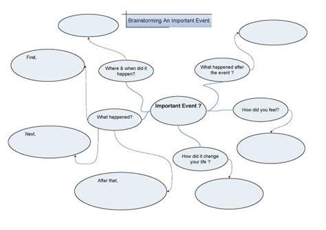 Brainstorming Sheets For Essays by Narrative Essay Brainstorm 1 Eslflow