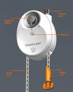 solar light post lamp light your home with gravity make wealth history