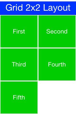 grid layout ratio gridlayout codename one api