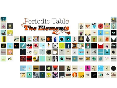 1000 images about periodic table of elements on pinterest 1000 images about periodic table of the elements on pinterest