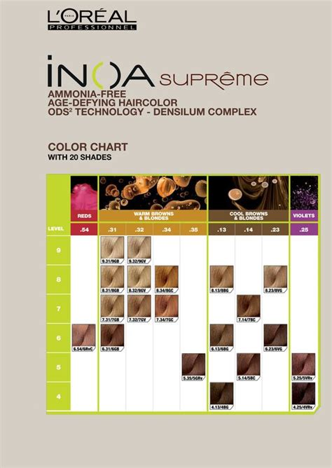 l or 233 al professionnel inoa supreme with ods2 color chart