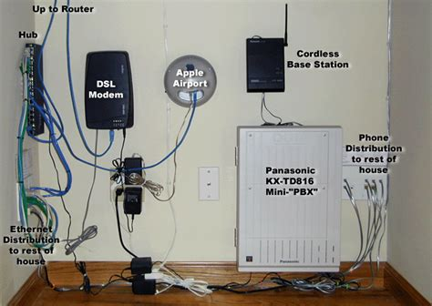 home network closet design home work wiring cabi work download free printable wiring