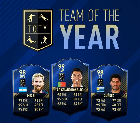 6pm Com Gift Card - fifa 17 toty team of the year player cards and release time for forwards
