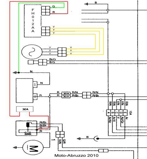charging system moto abruzzo