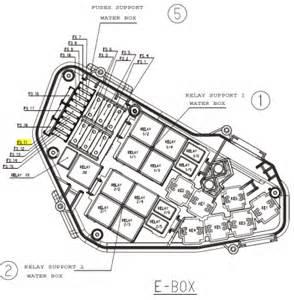 fuse panel diagram 9pa 9pa1 cayenne cayenne s cayenne turbo cayenne turbo s renntech