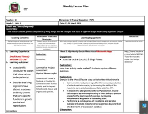 5e learning cycle lesson plan template sle lesson plan pspe pesle lesson plan pspe pe pyp