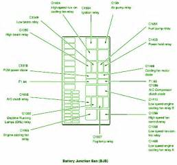 2003 ford focus fuse box diagram circuit wiring diagrams