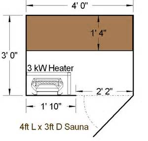 Sauna Floor Plans Diy Sauna Desings Sauna Layouts Sauna Floor Plans