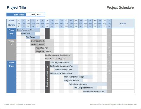 project templates excel project schedule template