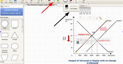 how to draw economic graphs economics teachers template to draw supply demand